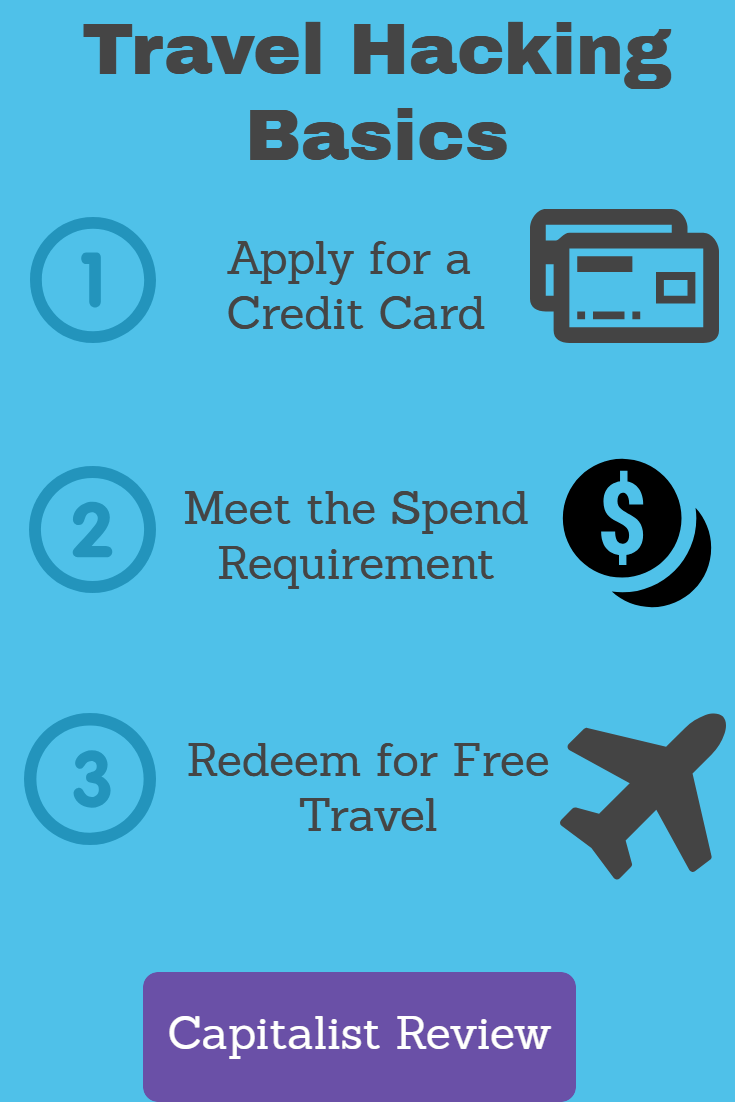 travel hacking basics