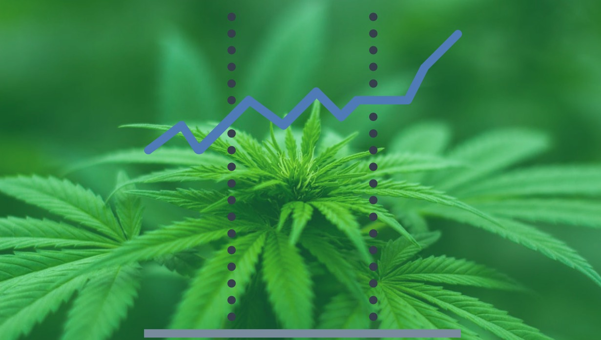 Cheap Weed Stocks: The Best Marijuana Stocks Under $10 for 2019